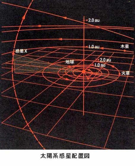 惑星ニビル1.jpg